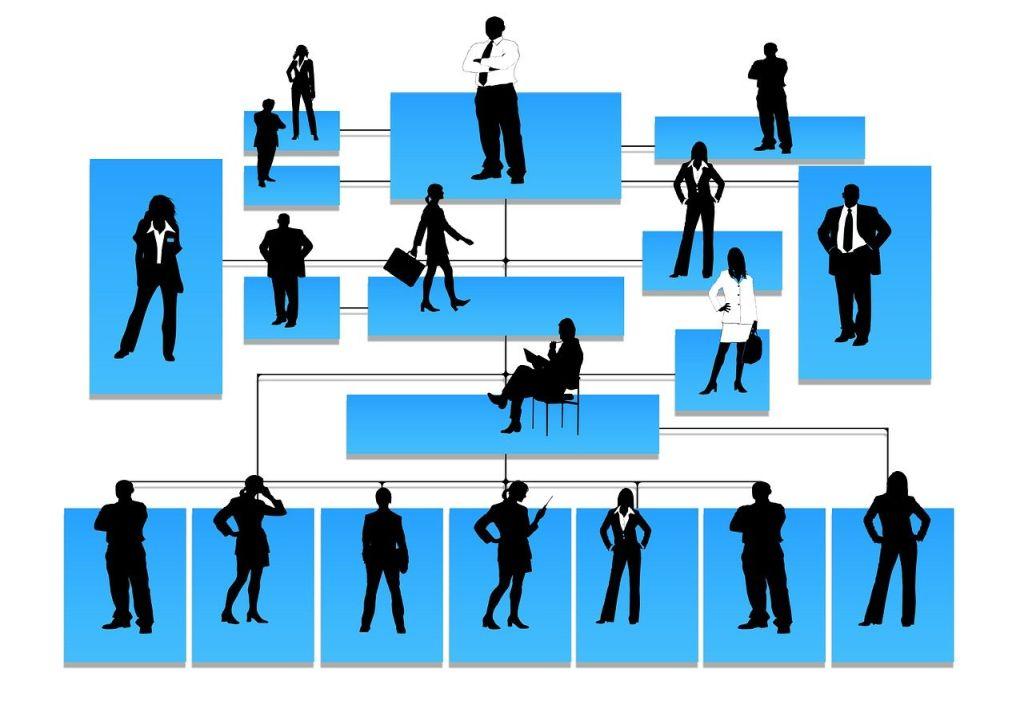 Kultura organizacyjna firmy wpływa na przewagę konkurencyjną